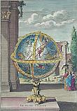 Globo Celeste (Mappamondo) 1680